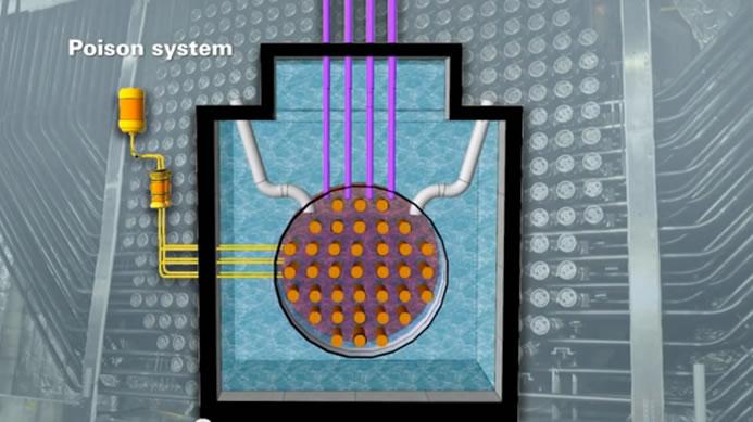 Regardez la vidéo de la CCSN sur les systèmes de sûreté des centrales nucléaires