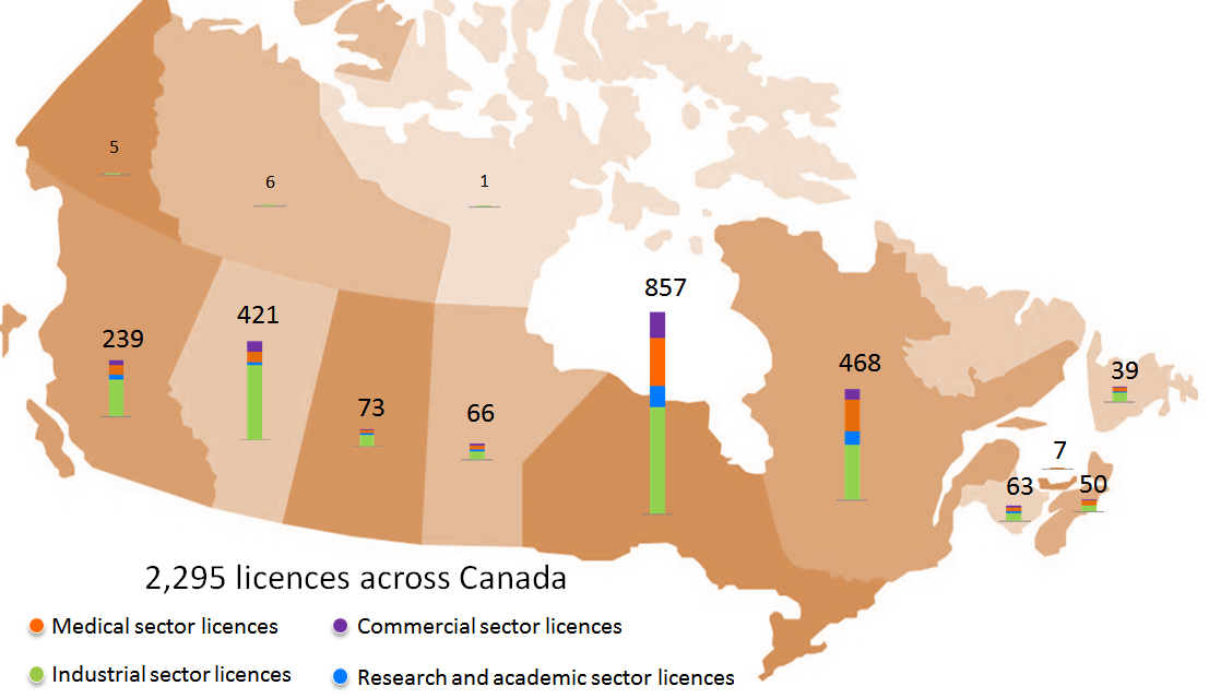 Map of Canada including examples of licensee locations