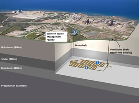 Conceptual design of a Deep Geologic Repository (DGR) Source: Ontario Power Generation