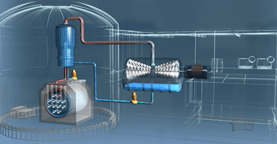 Virtual nuclear power plant