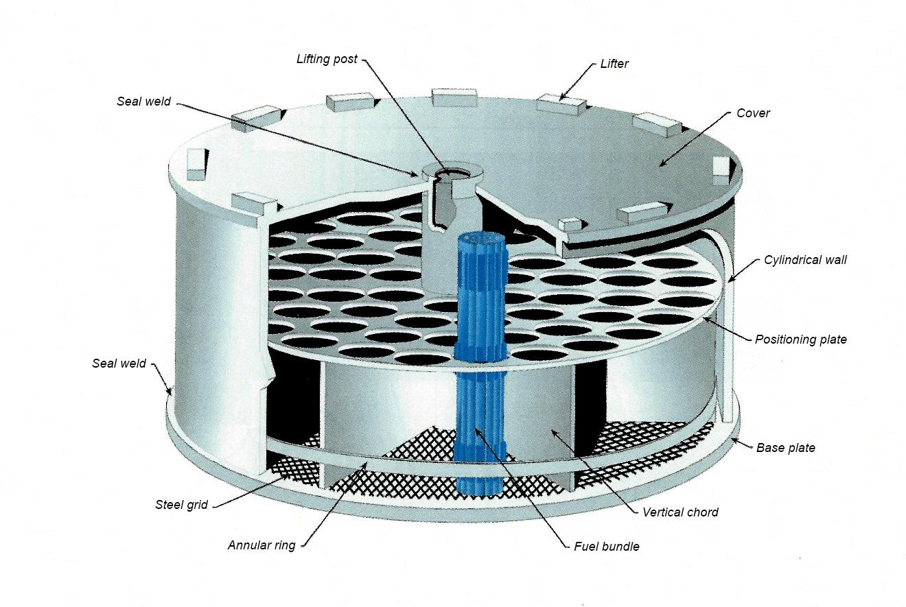 Photo of a fuel basket for spent fuel bundles