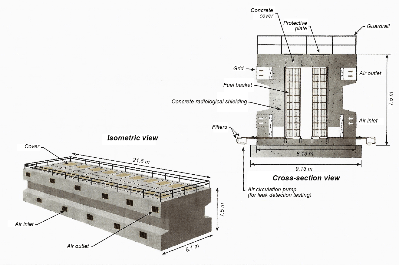 Photo of a CANSTOR module