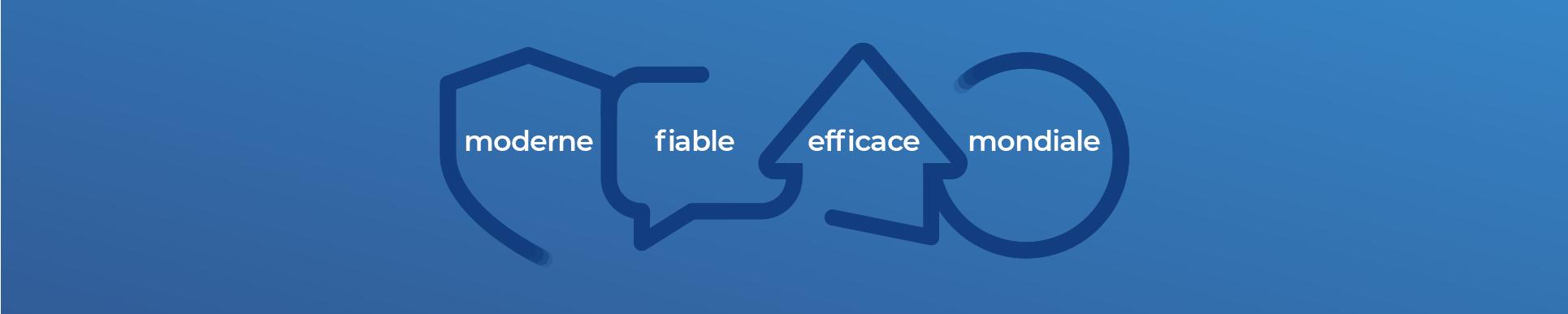 Quatre icônes représentant les quatre priorités de la CCSN : Moderne, fiable, efficace et mondiale
