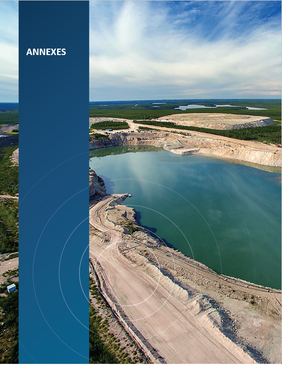 Cover image of tailings management facility in Canada for 'Annexes'