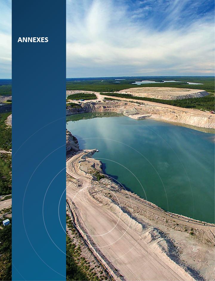 Image de    couverture pour la section Annexes, montrant une installation de gestion des    résidus au Canada
