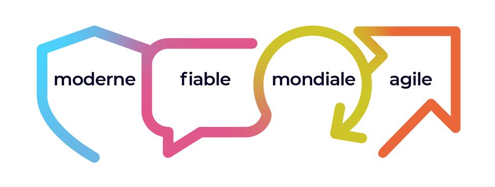 Quatre icônes représentant les quatre priorités de la CCSN : Moderne, fiable, mondiale et agile